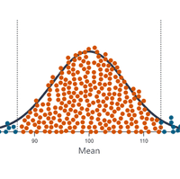 Understanding p-values Through Simulations